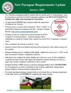 Cover photo for Paraquat Training Information