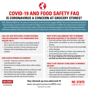 Cover photo for Is Coronavirus a Concern at Grocery Stores?